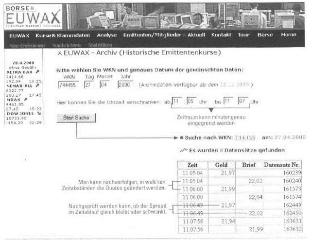 Details über beim Optionshandel stehen im Term-Sheet7