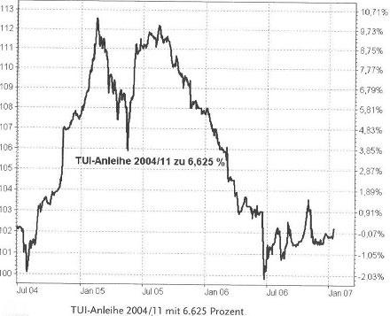 Merkmale und Risiken der festverzinslichen Renten-Wertpapiere20