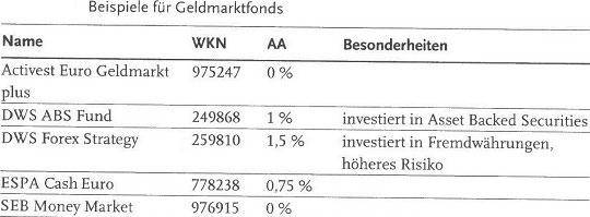 Das Menü der Anleihen - Langläufer, Kurzläufer, High Yield und Staatsanleihen26