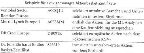 Für den besonderen Geschmack, Basketzertifikate - Kapitalschutz und Spekulation41
