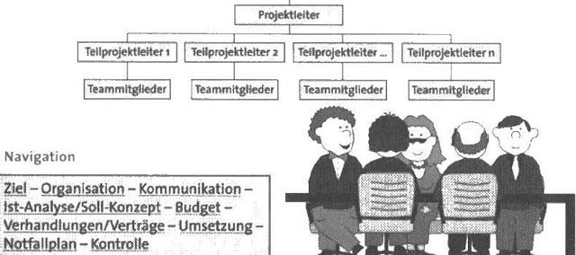 Erfolgreich navigieren und Hyperlinks nutzen in der Präsentation19